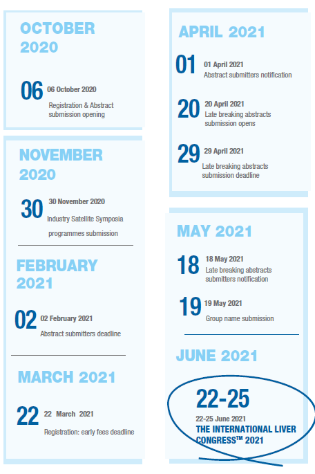 Key dates ILC 2021